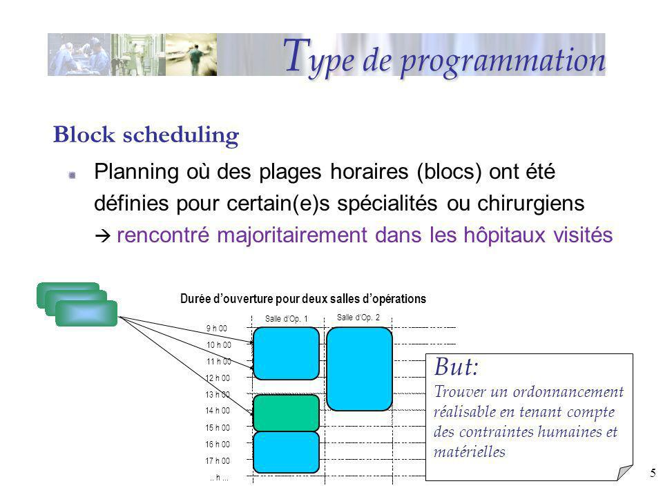 Type de programmation Block scheduling But: