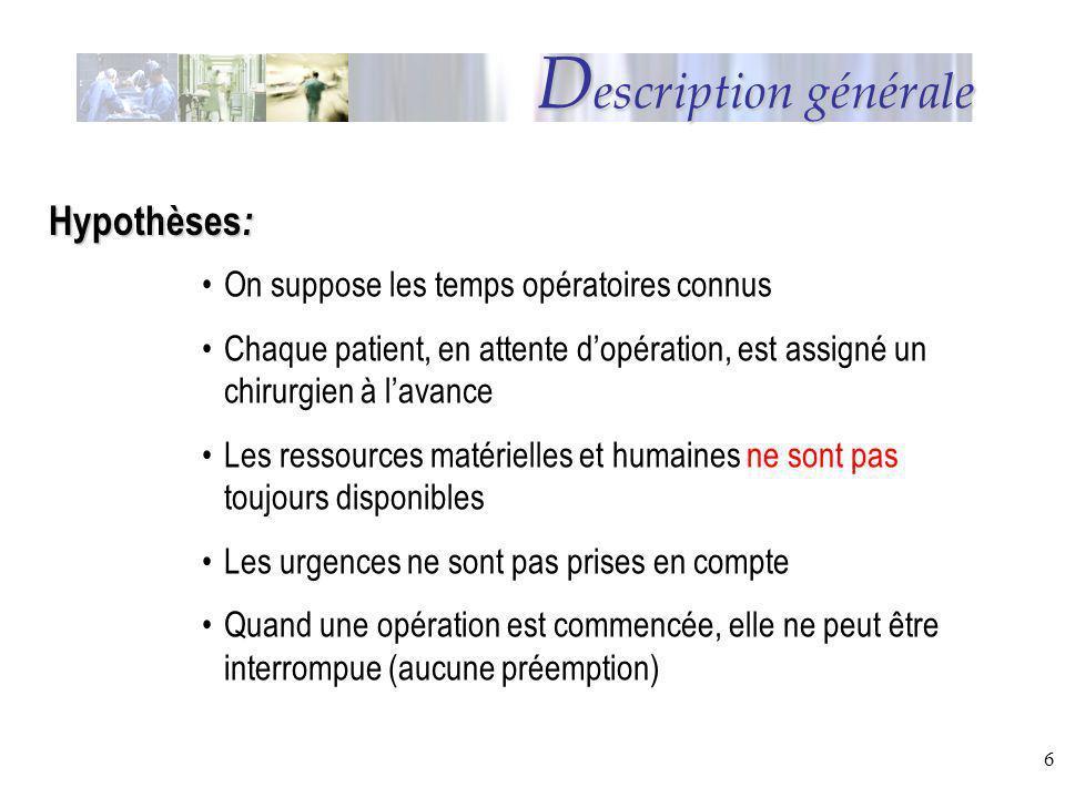 Description générale Hypothèses: