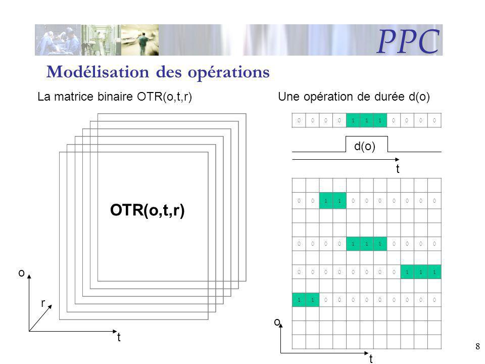 PPC Modélisation des opérations OTR(o,t,r)