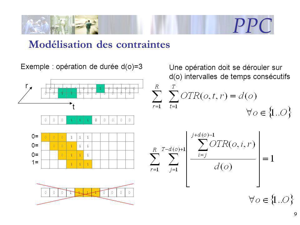 PPC Modélisation des contraintes Exemple : opération de durée d(o)=3