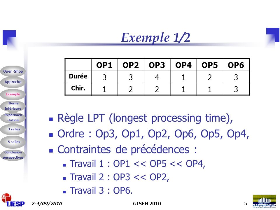 Exemple 1/2 Règle LPT (longest processing time),