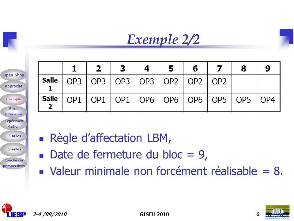 Exemple 2/2 Règle d'affectation LBM, Date de fermeture du bloc = 9,