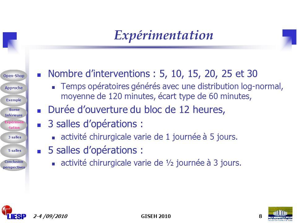 Expérimentation Nombre d'interventions : 5, 10, 15, 20, 25 et 30