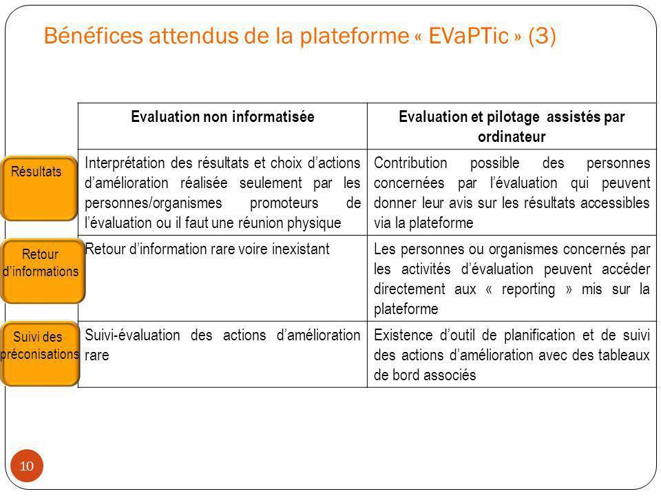Bénéfices attendus de la plateforme « EVaPTic » (3)