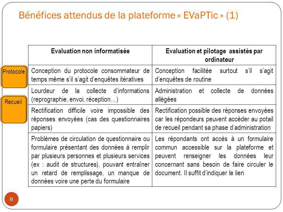 Bénéfices attendus de la plateforme « EVaPTic » (1)