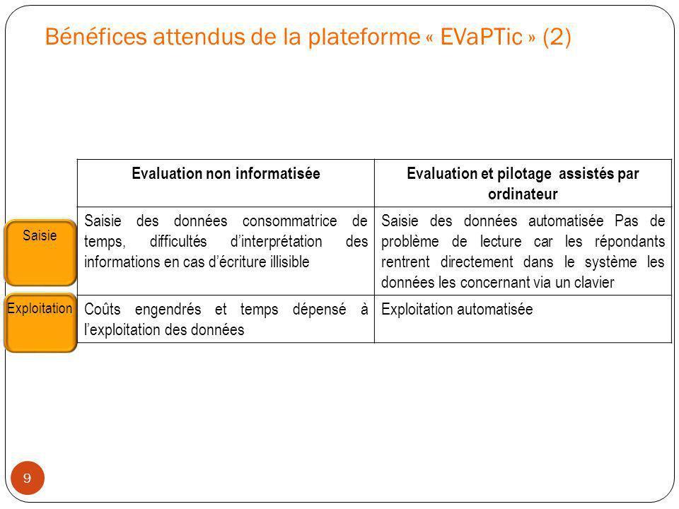 Bénéfices attendus de la plateforme « EVaPTic » (2)