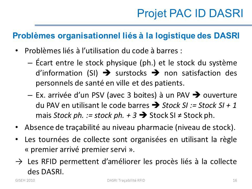 Problèmes organisationnel liés à la logistique des DASRI