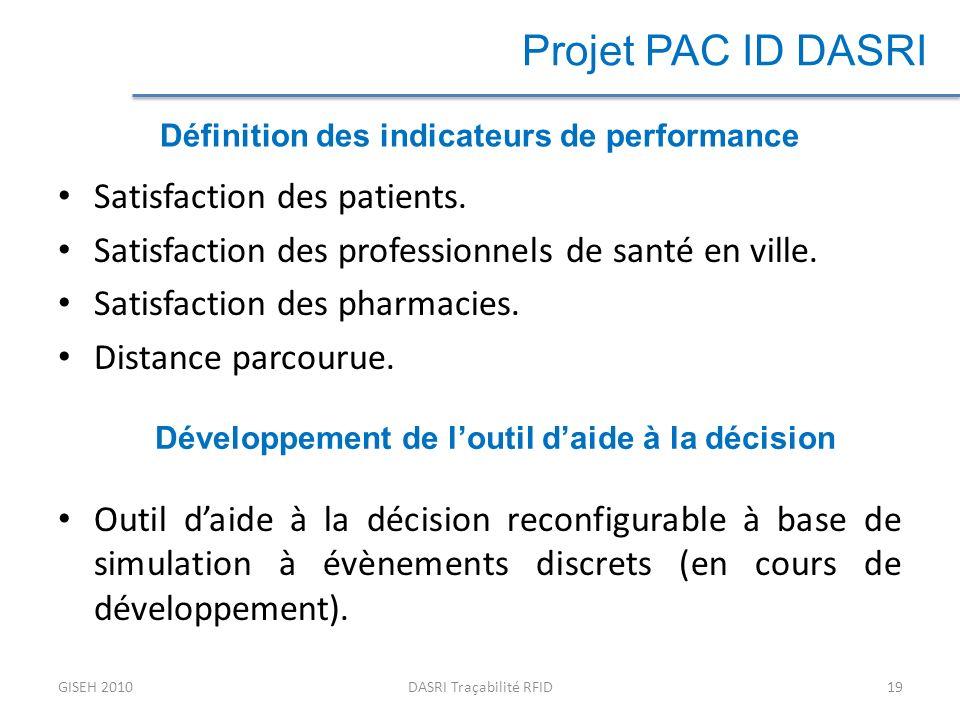 Projet PAC ID DASRI Satisfaction des patients.