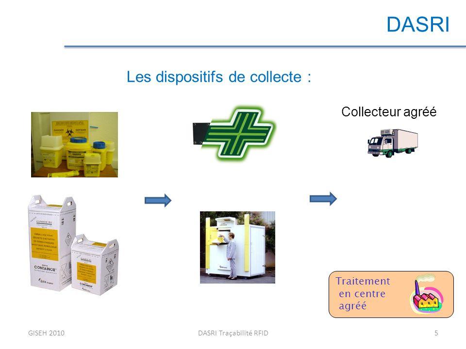 DASRI Les dispositifs de collecte : Collecteur agréé Traitement