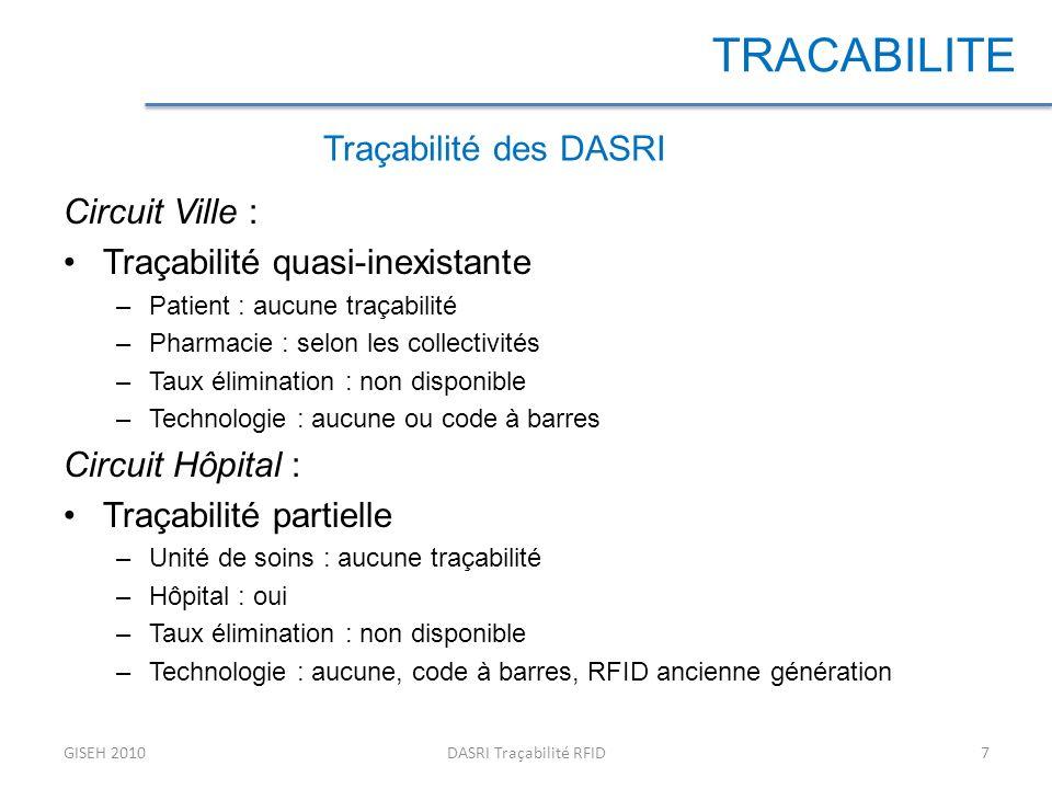 DASRI Traçabilité RFID