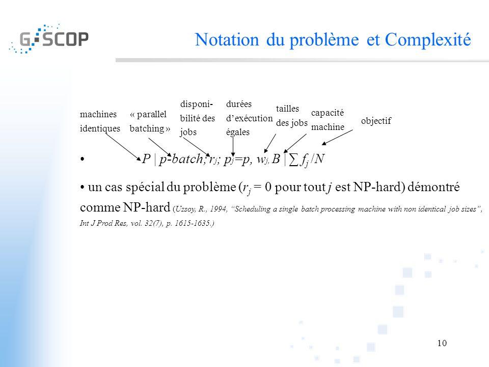 Notation du problème et Complexité