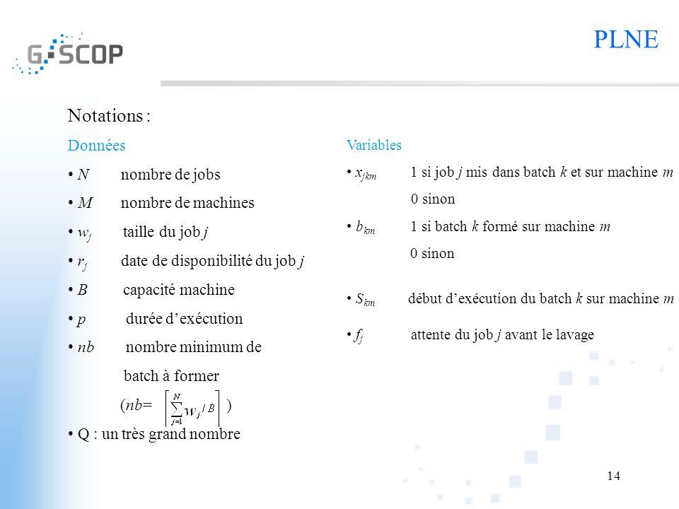 PLNE Notations : Données N nombre de jobs M nombre de machines
