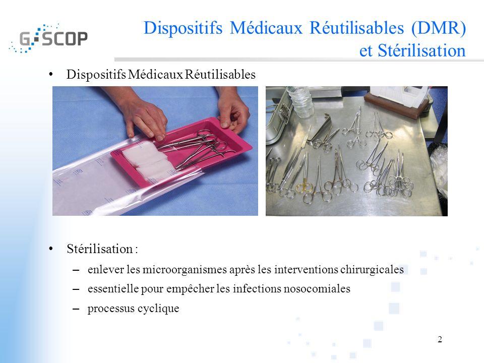 Dispositifs Médicaux Réutilisables (DMR) et Stérilisation