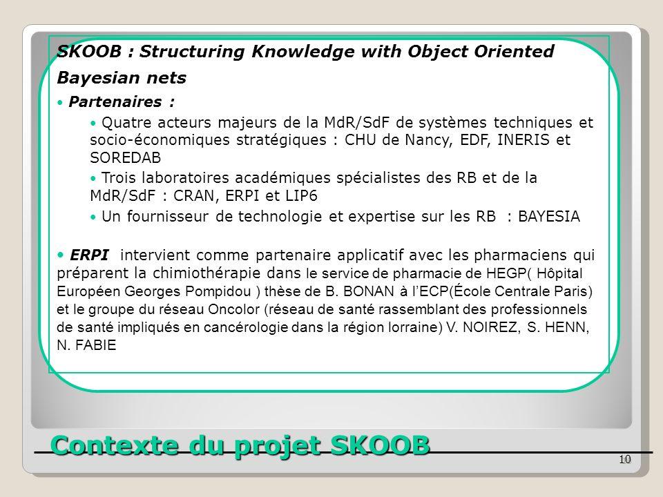 Contexte du projet SKOOB