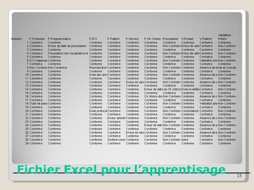 Fichier Excel pour l'apprentisage