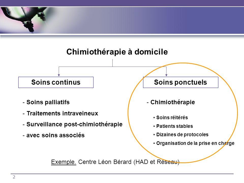 Chimiothérapie à domicile