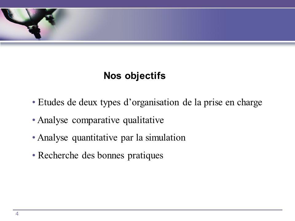 Etudes de deux types d'organisation de la prise en charge