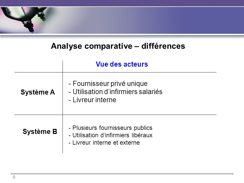 Analyse comparative – différences