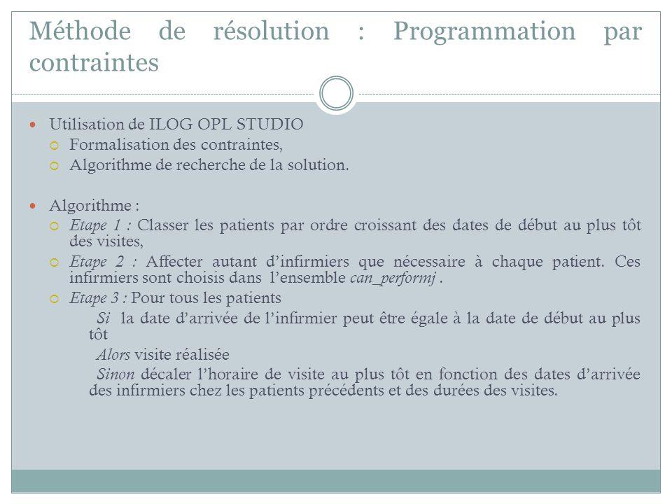 Méthode de résolution : Programmation par contraintes