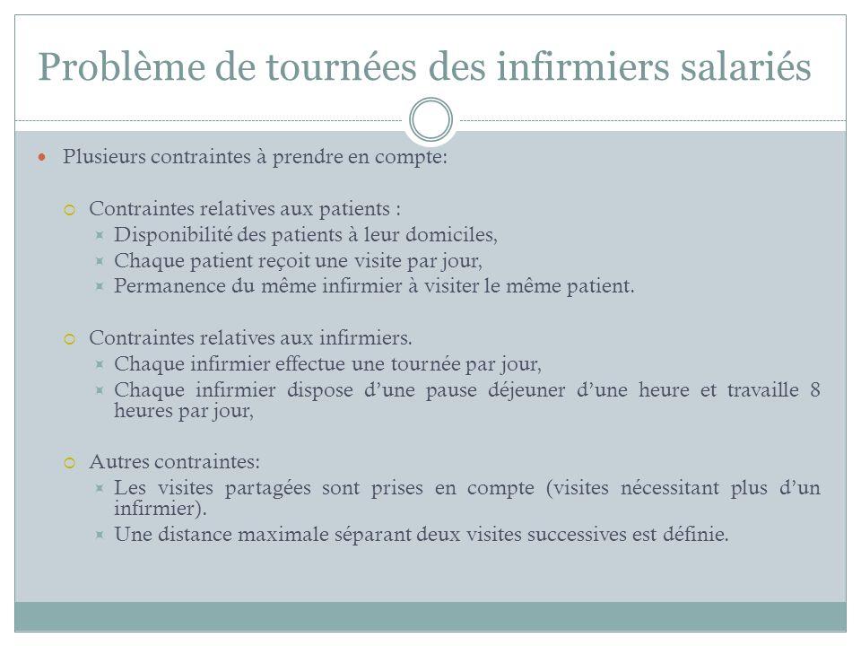 Problème de tournées des infirmiers salariés