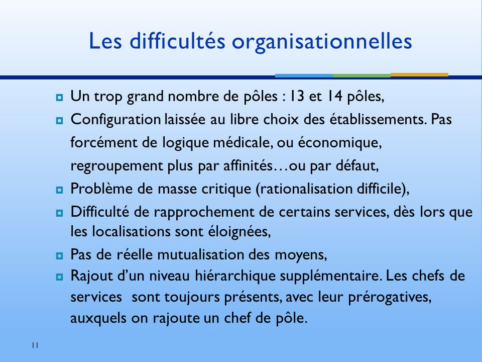 Les difficultés organisationnelles