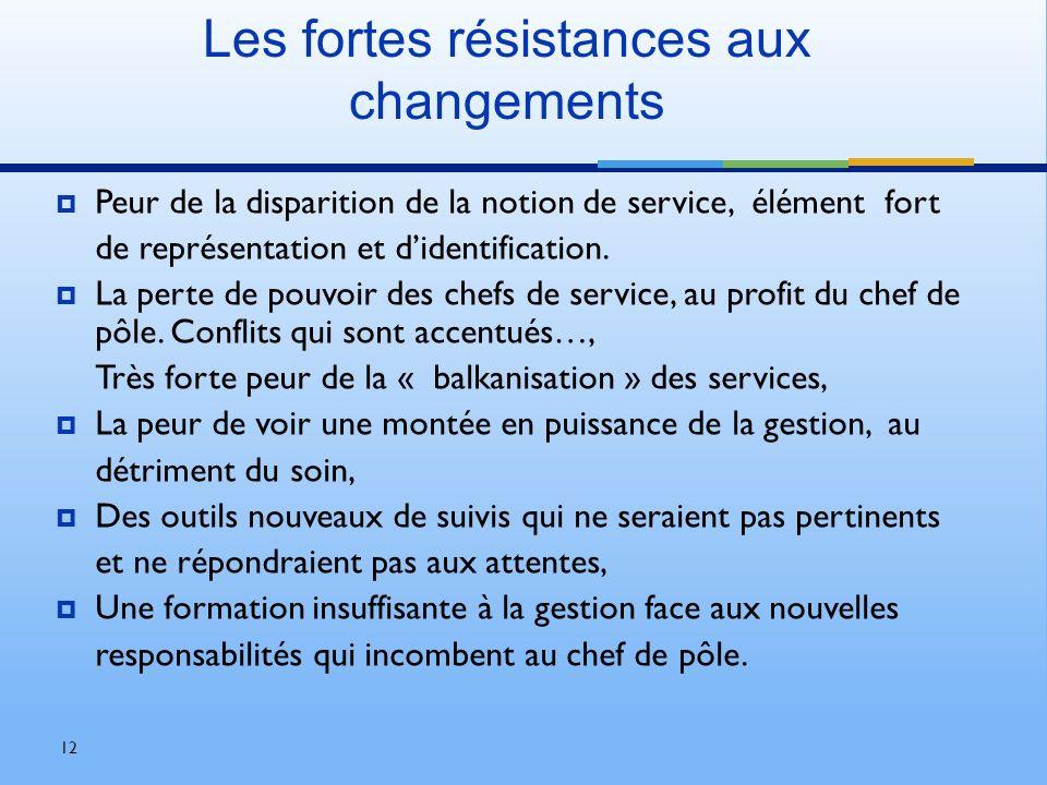Les fortes résistances aux changements