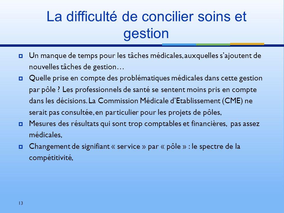 La difficulté de concilier soins et gestion