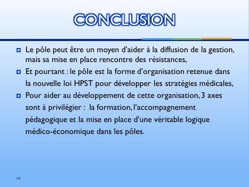 CONCLUSION Le pôle peut être un moyen d'aider à la diffusion de la gestion, mais sa mise en place rencontre des résistances,