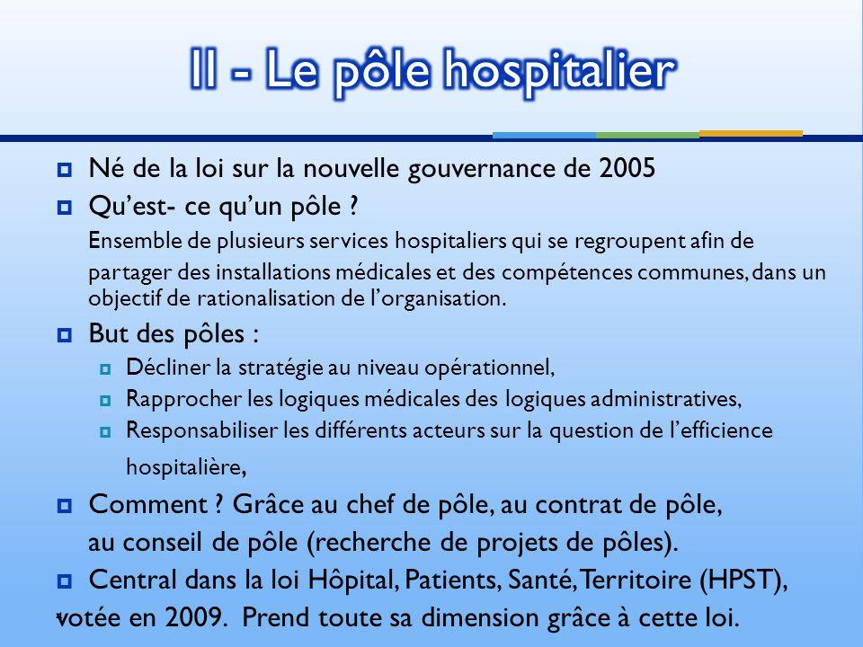 II - Le pôle hospitalier