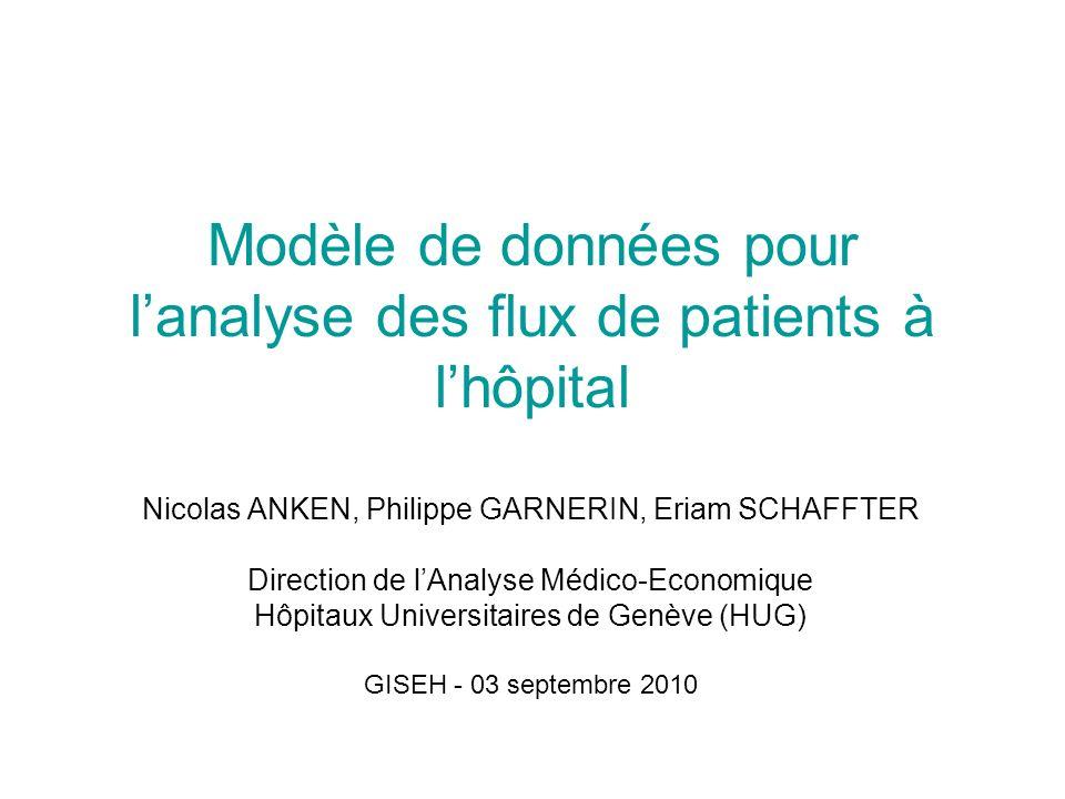 Modèle de données pour l'analyse des flux de patients à l'hôpital