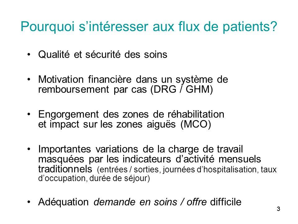 Pourquoi s'intéresser aux flux de patients