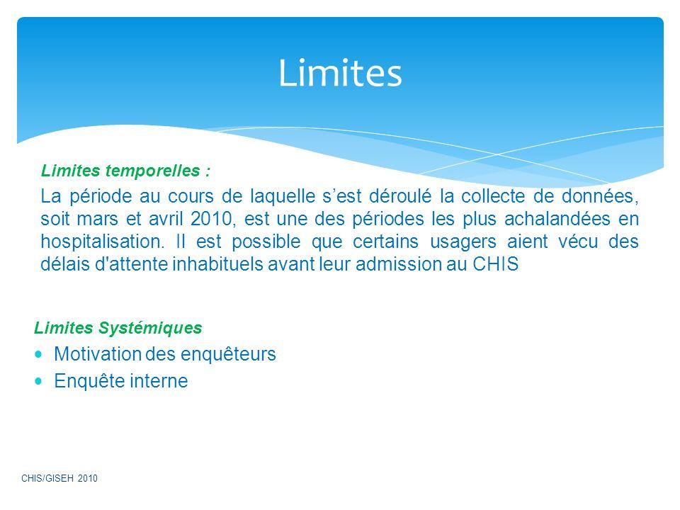 Limites Limites temporelles :