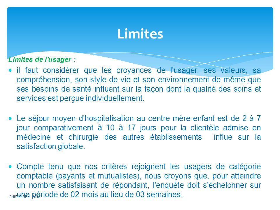 Limites Limites de l usager :