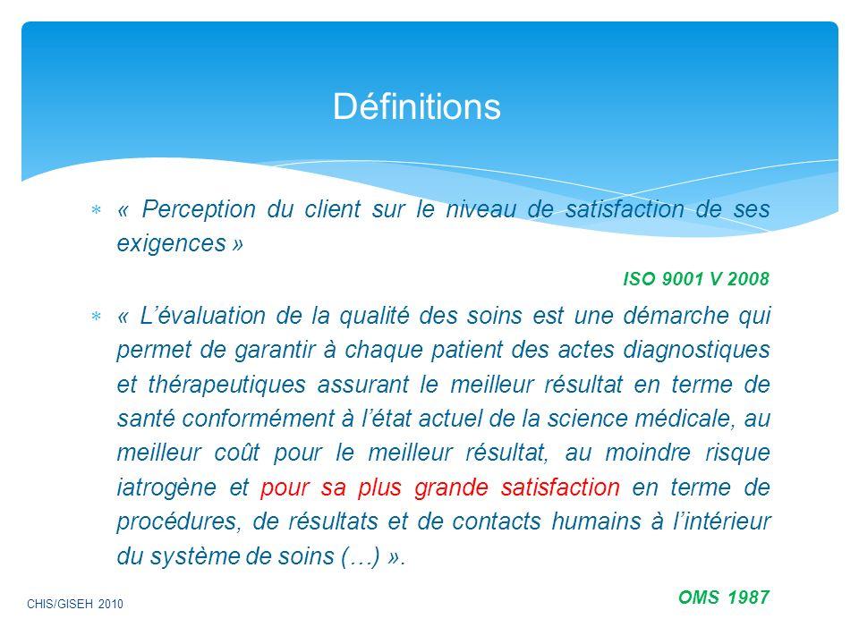 Définitions « Perception du client sur le niveau de satisfaction de ses exigences » ISO 9001 V 2008.