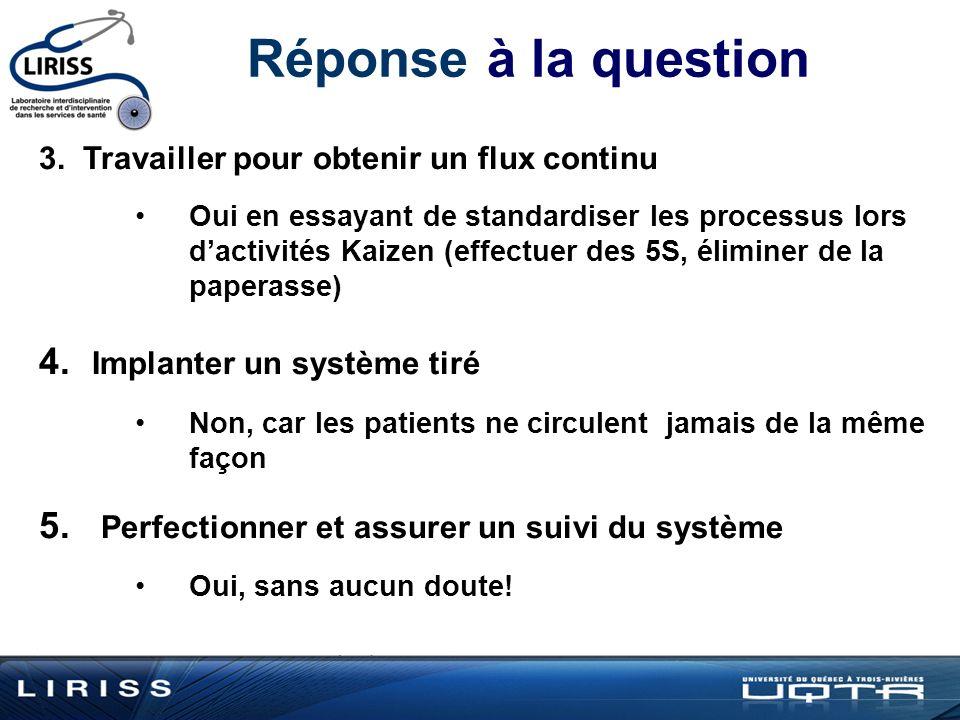 Réponse à la question 4. Implanter un système tiré