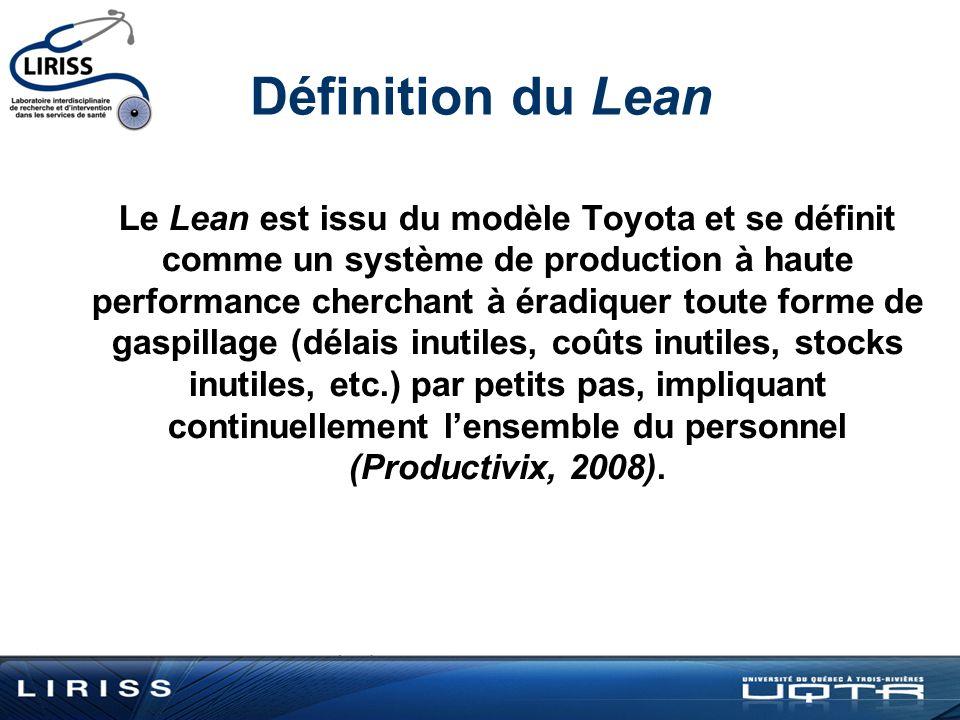 Définition du Lean