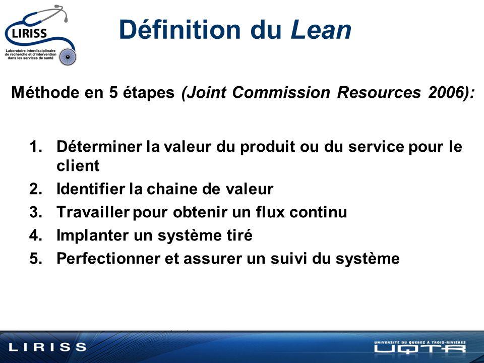 Définition du Lean Méthode en 5 étapes (Joint Commission Resources 2006): Déterminer la valeur du produit ou du service pour le client.