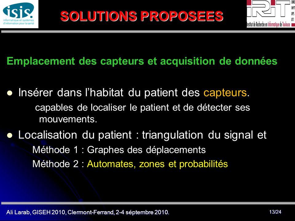 SOLUTIONS PROPOSEES Insérer dans l'habitat du patient des capteurs.