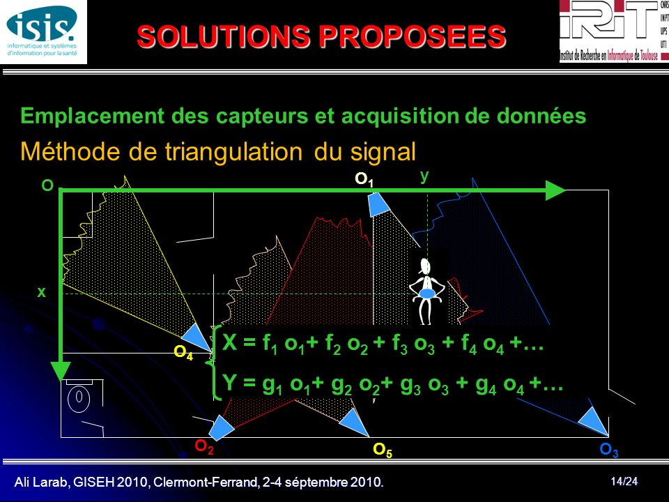 SOLUTIONS PROPOSEES Méthode de triangulation du signal