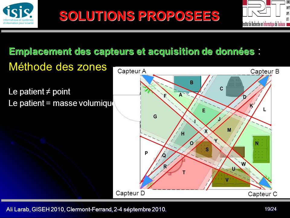 SOLUTIONS PROPOSEES Méthode des zones