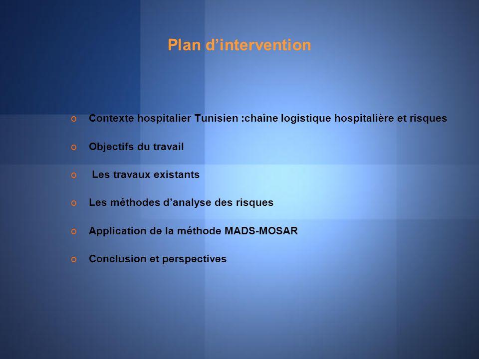 Plan d'intervention Contexte hospitalier Tunisien :chaîne logistique hospitalière et risques. Objectifs du travail.