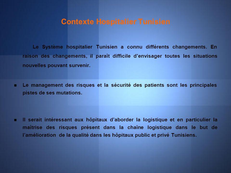 Contexte Hospitalier Tunisien