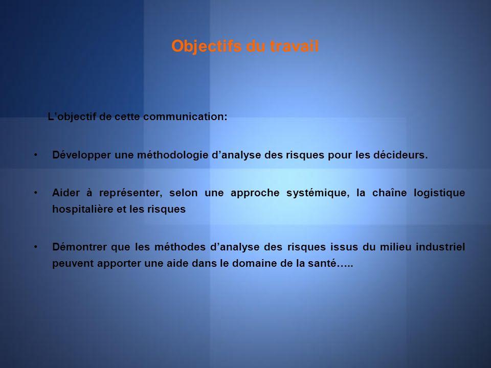 Objectifs du travail L'objectif de cette communication: