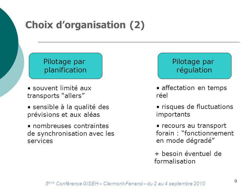 Choix d'organisation (2)
