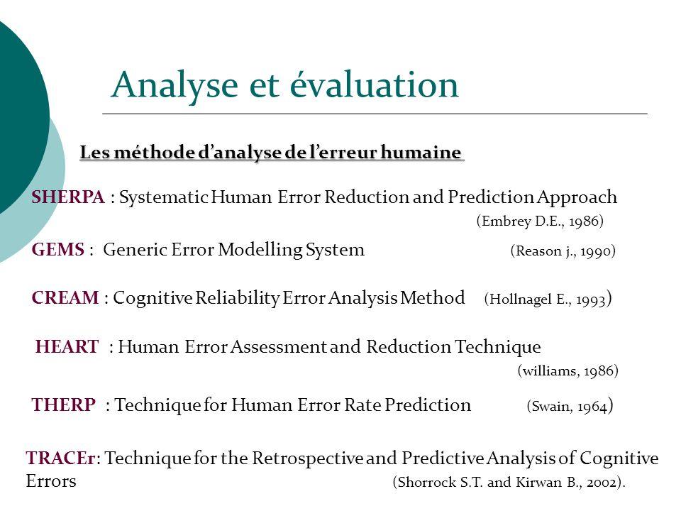 Analyse et évaluation Les méthode d'analyse de l'erreur humaine