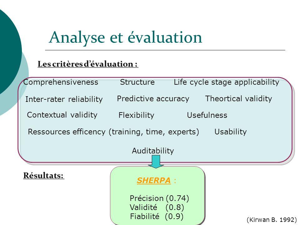 Analyse et évaluation Les critères d'évaluation : Résultats: