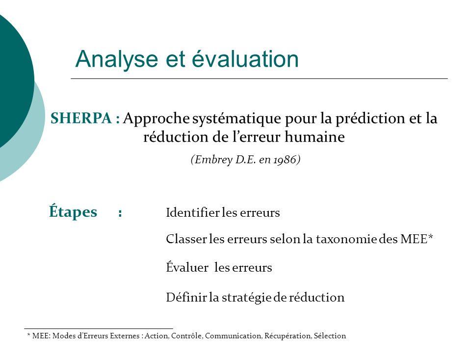 Analyse et évaluation SHERPA : Approche systématique pour la prédiction et la réduction de l'erreur humaine.