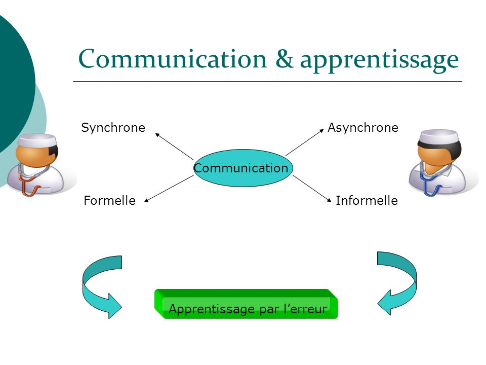 Communication & apprentissage
