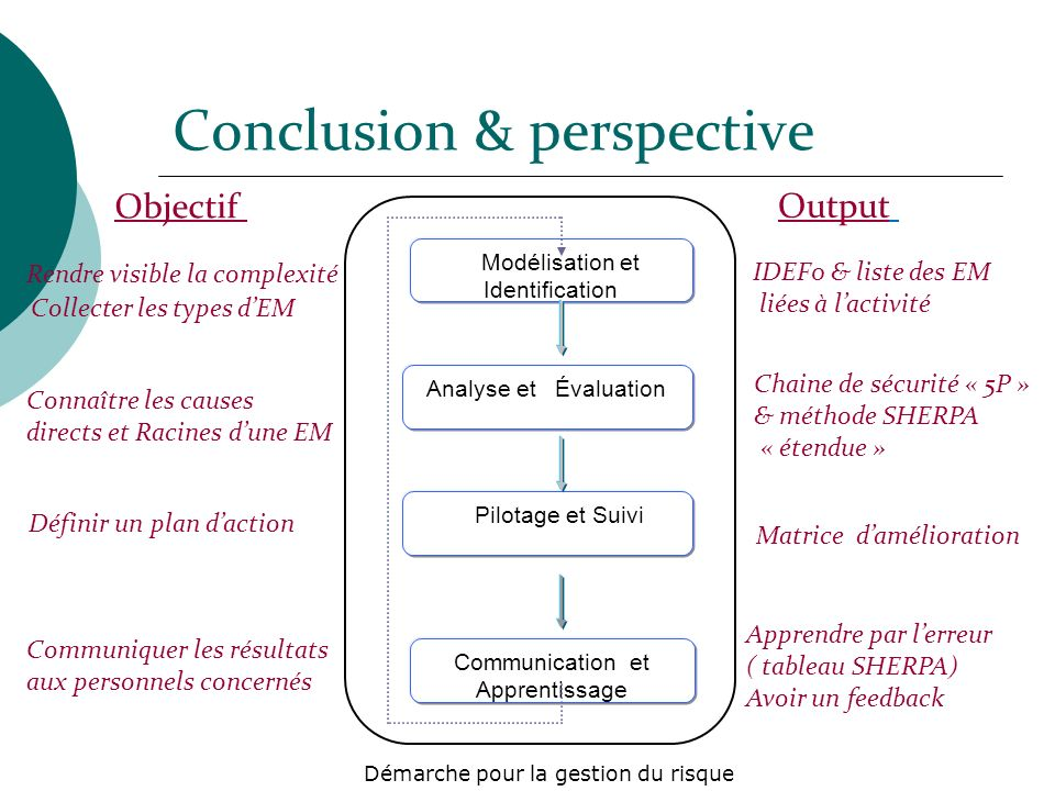 Conclusion & perspective