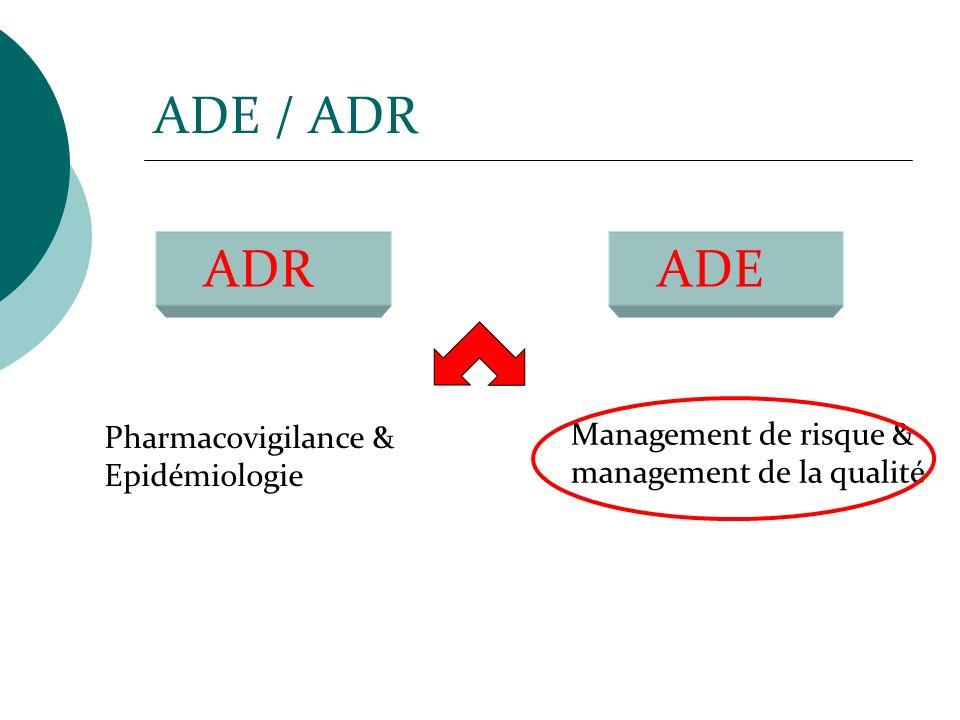 ADE / ADR ADR ADE Management de risque & Pharmacovigilance &
